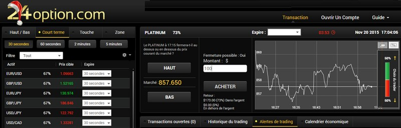 Guide de trading des options binaires