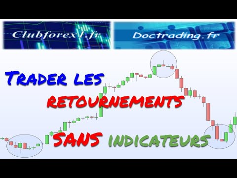 stratégies de trading doptions sans indicateurs