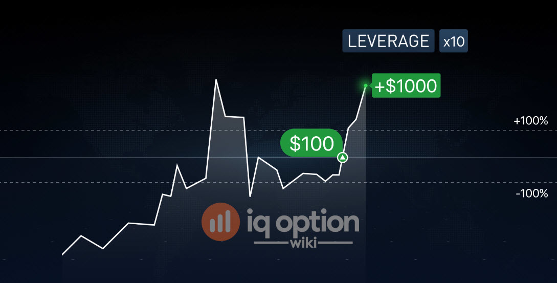 quest-ce que loption binaire iq option