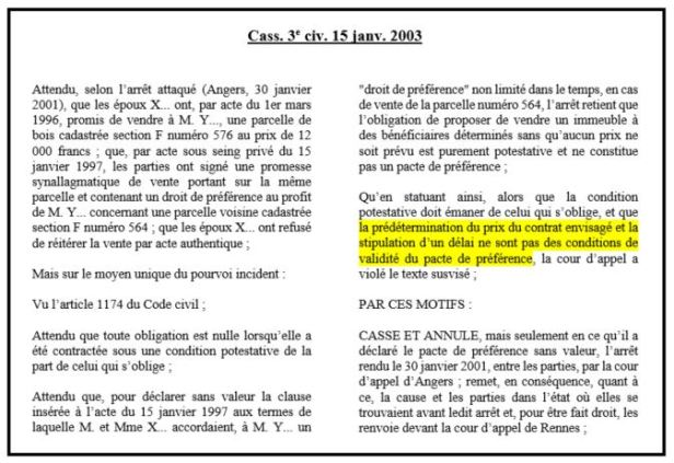 quest-ce quune option en droit civil)