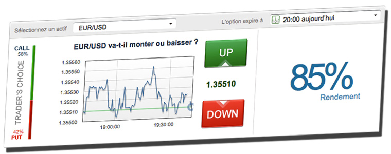indicateur des options binaires profit alfa