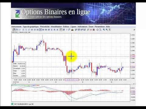 arnaque sur les options binaires trading protrade