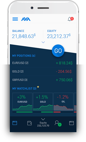 Meilleure application de trading d'actions