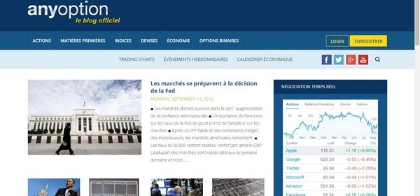 Option binaire bully wiki futures sur lor trading dactions binaires