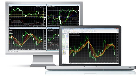 Compte demo trading | IG