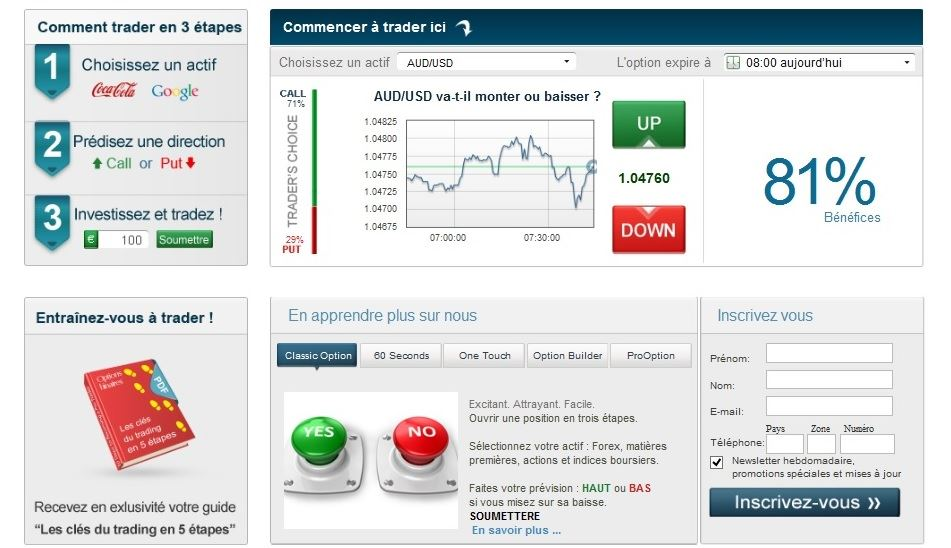 version de démonstration des options binaires