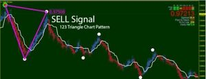 Forex Advance Signaux Pro Système commercial-Forex Trading System for MT4 | eBay
