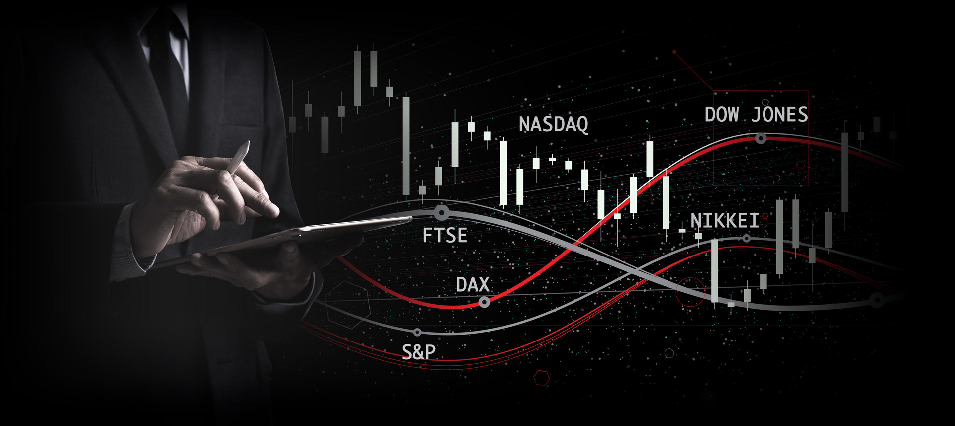indices en trading)