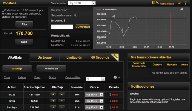 24 options de trading sur paires