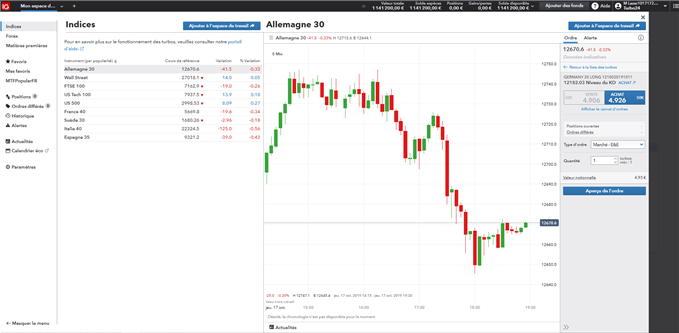 Comment trader les Options ? | Options Vanille Forex | GUIDE