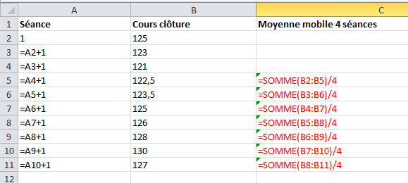 options binaires moyenne mobile simple