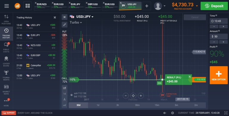 meilleures options de trading