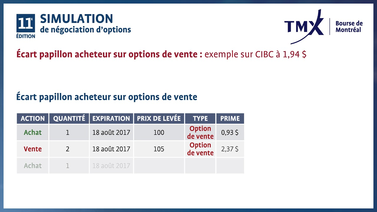 option de bourse)