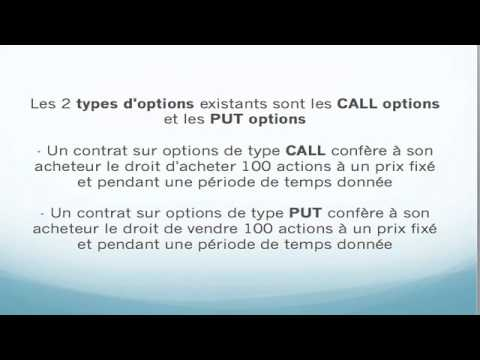 option et types doptions