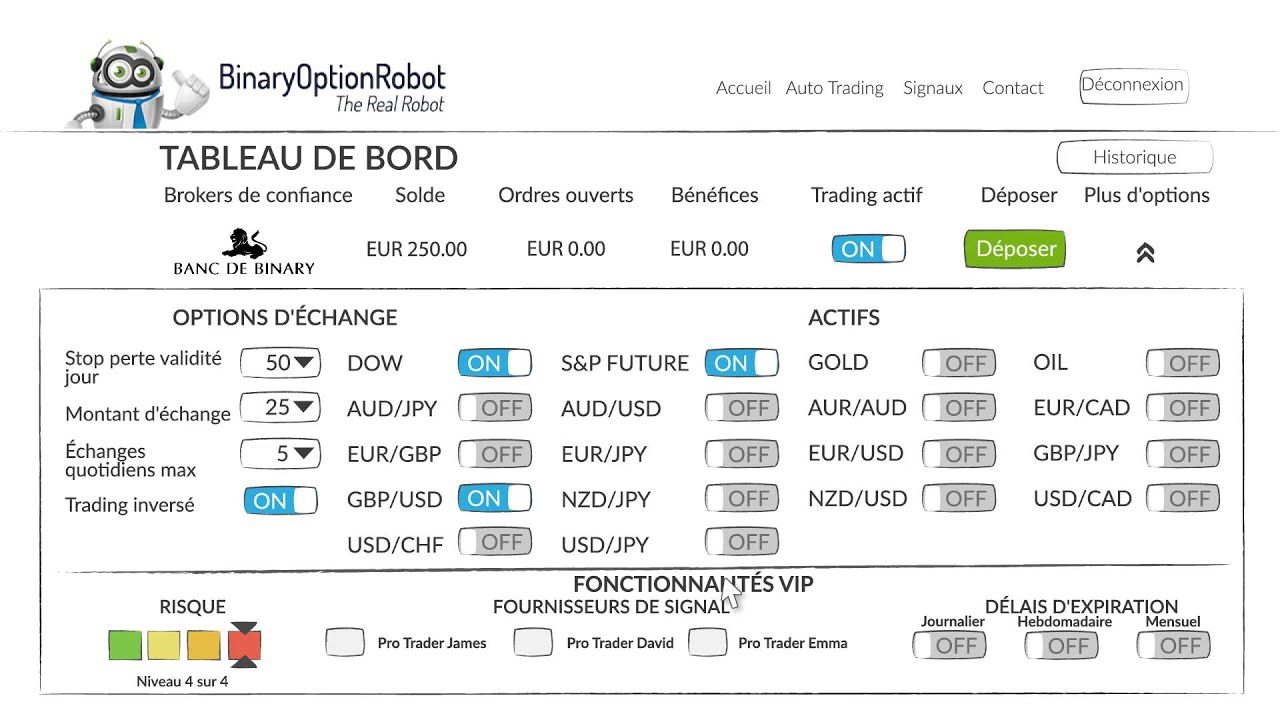 options binaires difficiles