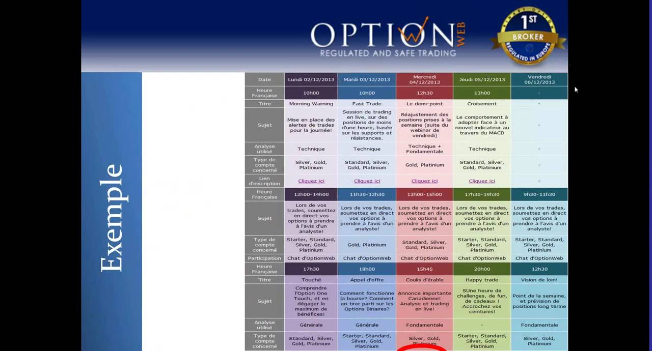options binaires sans spread)