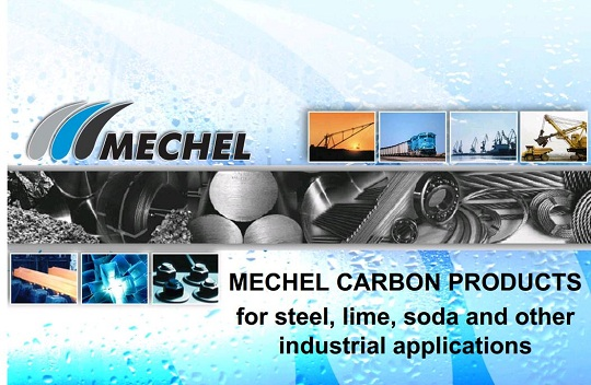 options mechel
